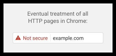 Should I get ssl for my wordpress website?